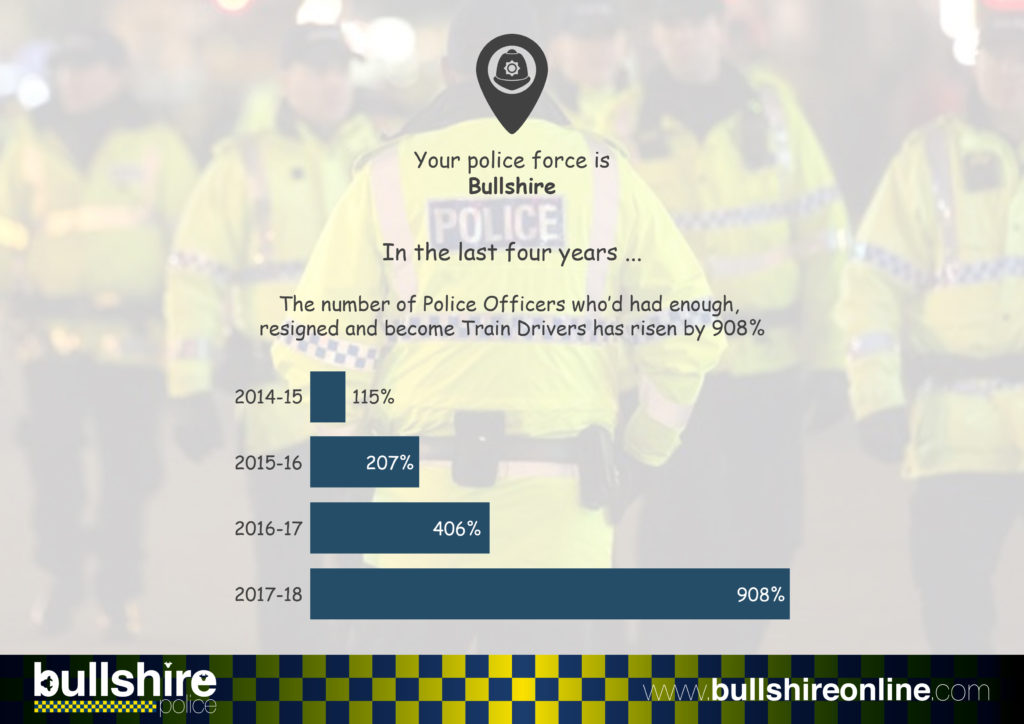 Police Officer - Train Driver Survey